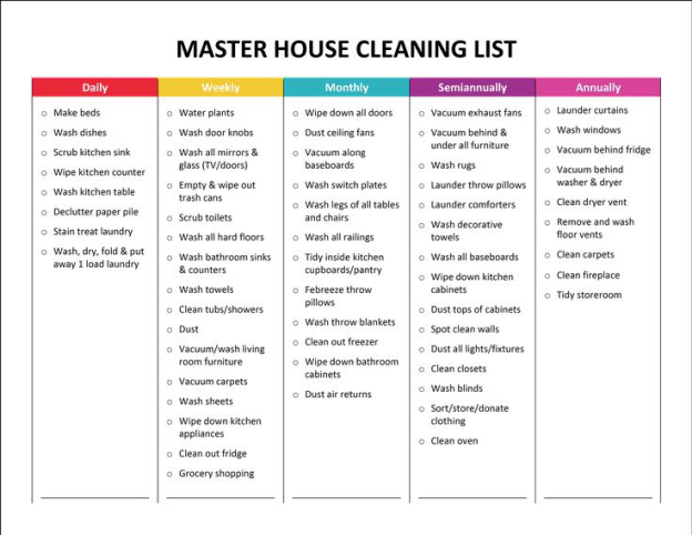 Picture1 Ultimate Home Cleaning Checklist: Your Summer Guide